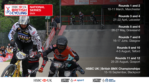 20171025-hsbc-uk-BMX_Series2018.1508940037.png